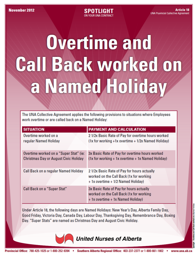 18-Overtime and Call Back worked on a Named Holiday